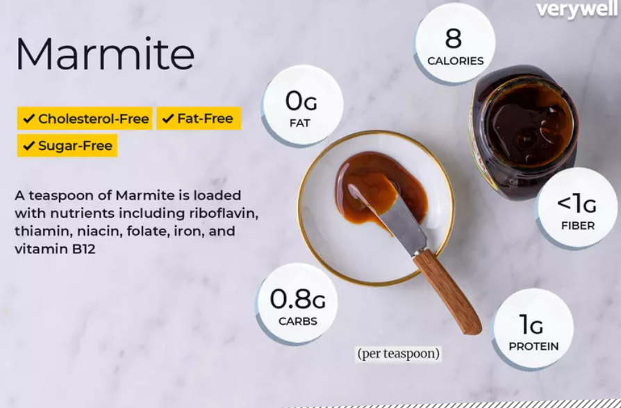 Marmite Nutrition Facts - Calories, Carbs and Health-Benefits